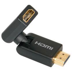 HDMI Rotate Adapter 360 graden.