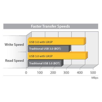 StarTech.com 2,5 inch USB 3.0 externe SATA III SSD harde-schijfbehuizing met UASP draagbare externe HDD