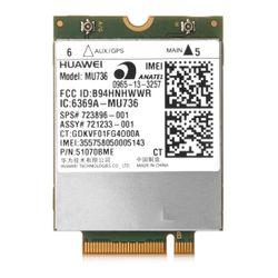 HP hs3110 HSPA+ mobiele breedbandmodule